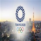 도쿄올림픽,일본,취소,위원,개최,코로나19,올림픽,처음