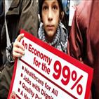 불평등,경제,현상,규칙,기술,기회,성장,주체,문제,경제적