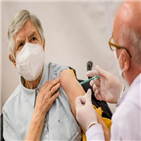 백신,접종,독일,코로나19,영국,누적
