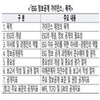공개,가이던스,정보