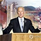 바이든,정부,미국,수출,한국,경제,긍정적,경기,기업,예상