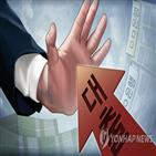 금융당국,대출,은행,관리,고액