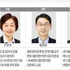 후보자,변호사,선거,청년변호사,회장,황용환,이종엽,대한변협,후보,이종린