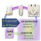 꿀벌화분,출시,차이,기술,껍질엑스