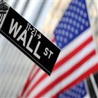 백만장자,투자자,미국,위험,분기,상승,시장,기대
