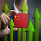 중국,성장률,경제성장률,코로나19,지난해,경제