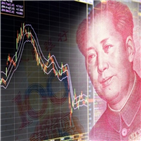 중국,시장,지난해,경제성장률