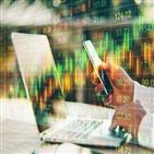 실적,영업이익,주가,예상,통신사,전망,통신,비용,증가