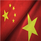 중국,코로나19,지난해,성장,경제성장률