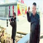 회의,최고인민회의,국무위원회,당대회