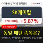 SK케미칼,차트