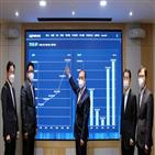 한국기업데이터,매출액,역대