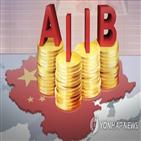 중국,달러,회원국,대응,창립