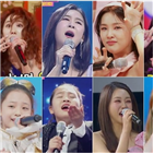 미스트롯2,캐릭터,실력,예능감,시청률,윤태화,열전,주미,보이,방송