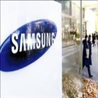 삼성,부회장,시장,기업
