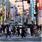 코로나19,일본,확진,긴급사태