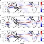 기후변화,지역,열대강우대,연구팀,결과,지구시스템,연구,변화