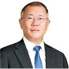 싱가포르,생산,자동차,현대차그룹,센터,회장
