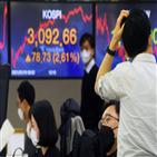 원장,과세,증권거래세,투자자,소득,인하,고려
