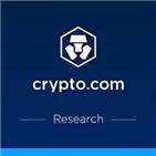 비트코인,시장,금융,탈중앙화,보고서,달러