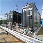수소연료전지,발전,현대차,수소,연료전지,울산,설비,울산시,덕양,사업