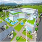 에너지특화기업,지원,기업,융복합단지