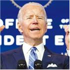 대통령,바이든,미국,취임,부통령,트럼프,선서,통합,당선인,코로나19