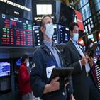 중소형주,지수,투자,미국,수익률,대형주,러셀2000,상품,추종,기업