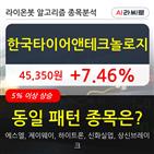 한국타이어앤테크놀로지,보이,시각
