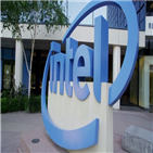 인텔,생산,삼성전자,공장