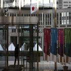 도쿄올림픽,일본,올림픽,개최,코로나19