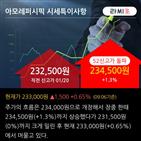 외국인,아모레퍼시픽,순매수,10일,연속