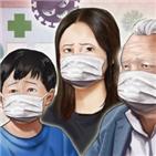 독감,코로나19,양성,저널,바이러스,작년