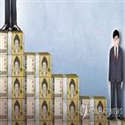 0.1,배당소득,점유율,소득,전체,상위
