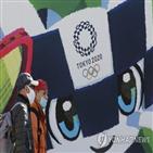 일본,도쿄올림픽,정부