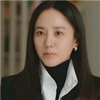 박주미,서향,방송,유신,결혼작사