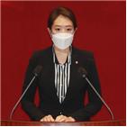 의원,서울시,총선