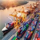 베트남,대한,중국,외국인직접투자