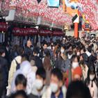 일본,긴급사태,정책,확진,영업,도쿄,올림픽,요청,고투,트래블