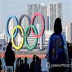 긴급사태,확진,일본,연장,관측,코로나19,도쿄올림픽