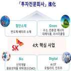 투자,SK,사업,바이오,첨단소재,투자센터,중심,글로벌,포트폴리오