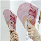 중국,외화보유액,달러
