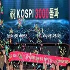 한국,상승,경기,주가,경기선행지수