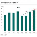 중국,매출,성장,치과,올해,예상,시장,기업