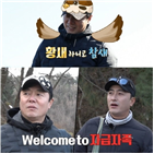 황선홍,안정환,방송,다행,야생