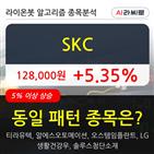 기관,SKC,순매매량,주가