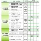 녹색,정보,공시,추진,마련