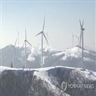 재생에너지,발전,화석연료