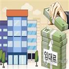 신고,임대소득,상위,부동산,양경숙