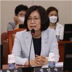 사건,민주당,권인숙,정의,의원